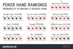 does 5 of a kind beat a straight flush